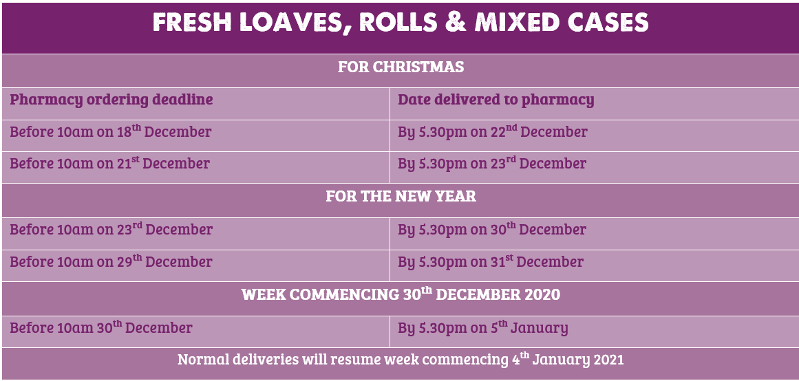 Fresh bread 2020 pharmacy ordering scheduele: Order by 18th Dec for bread by 22nd, 21st Dec for bread by 23rd, 23rd Dec for bread by 30th,  29th Dec for bread by 31st and order 30th Dec for bread by January 5th 2021